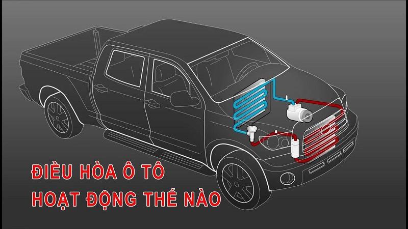 Tìm hiểu cấu tạo và nguyên lý hoạt động của điều hòa ô tô