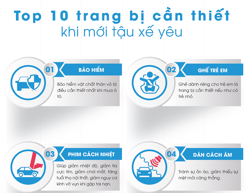 10 trang bị không thể thiếu khi mua ô tô mới